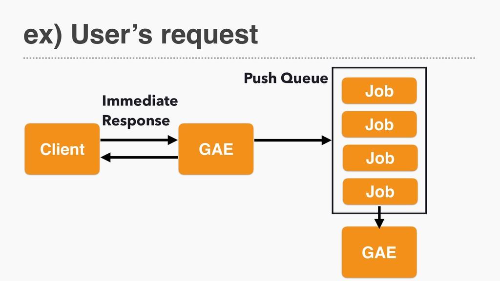 ex) User's request Client GAE GAE Job Job Job J...