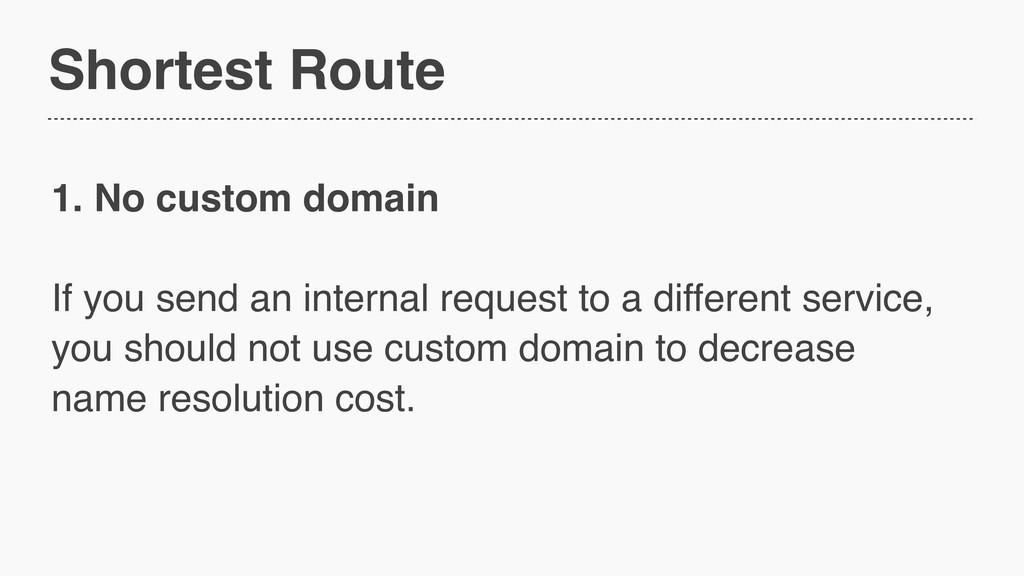 Shortest Route 1. No custom domain If you send ...
