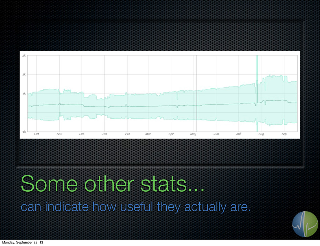 Some other stats... can indicate how useful the...