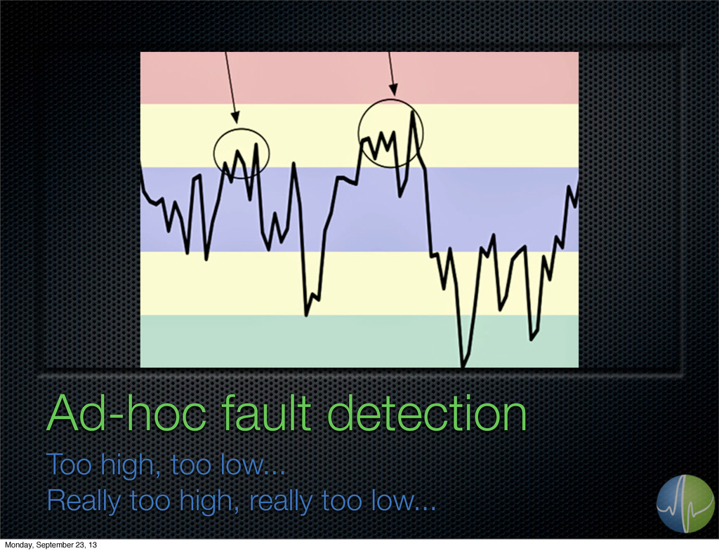 Ad-hoc fault detection Too high, too low... Rea...