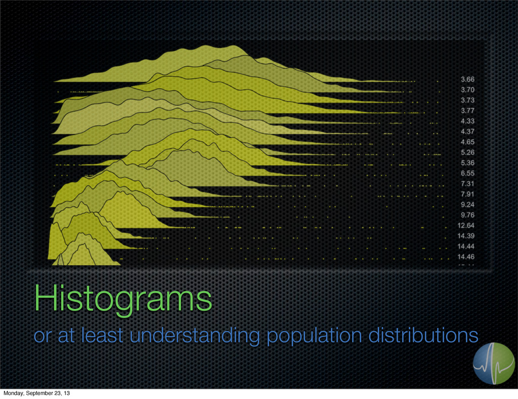 Histograms or at least understanding population...