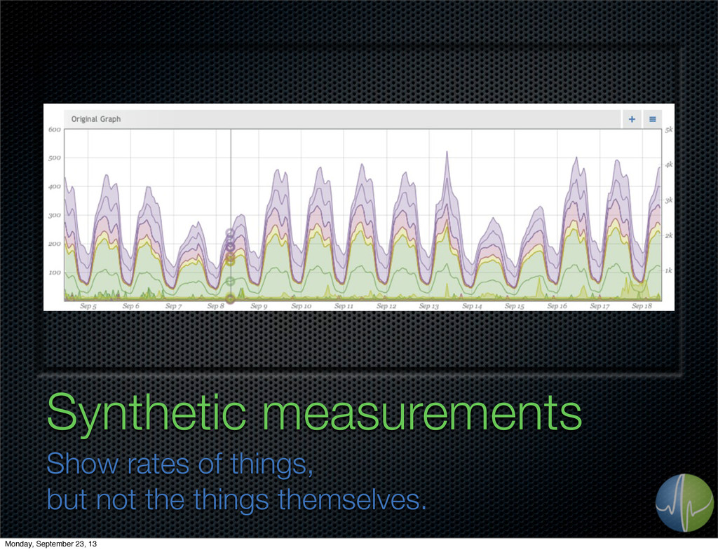 Synthetic measurements Show rates of things, bu...