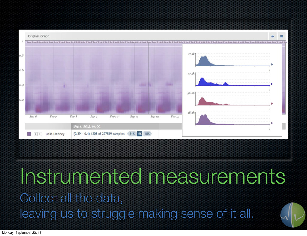Instrumented measurements Collect all the data,...