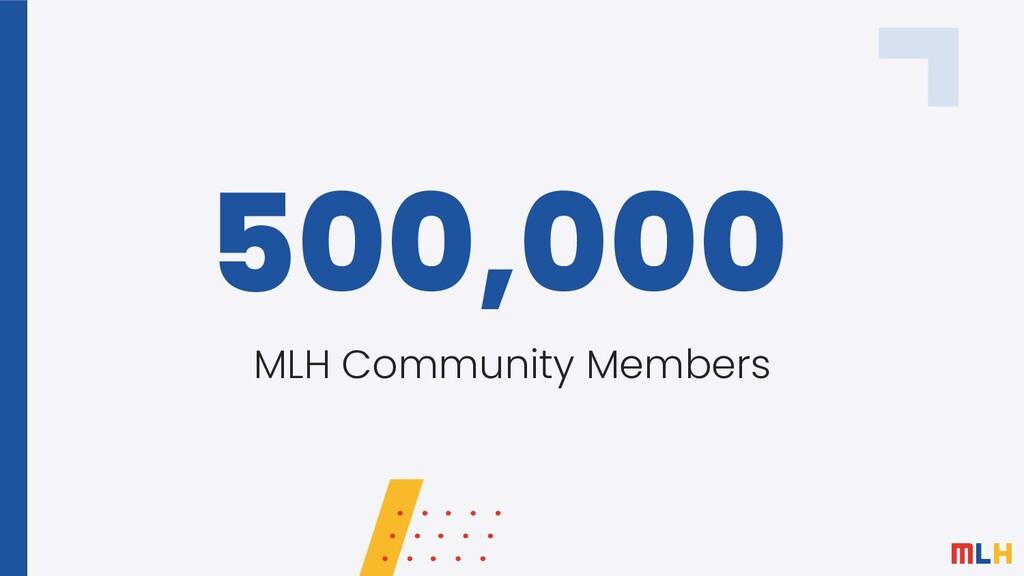500,000 MLH Community Members
