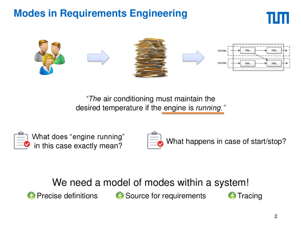 "Modes in Requirements Engineering 2 ""The air co..."
