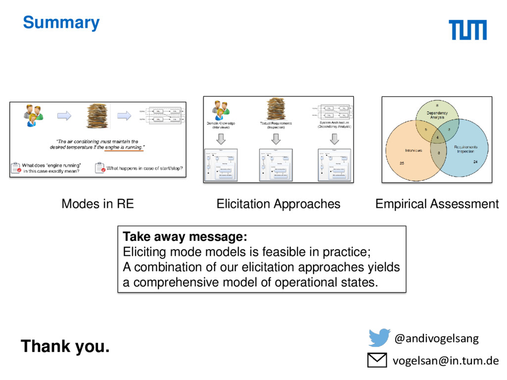 Summary Thank you. Elicitation Approaches Modes...