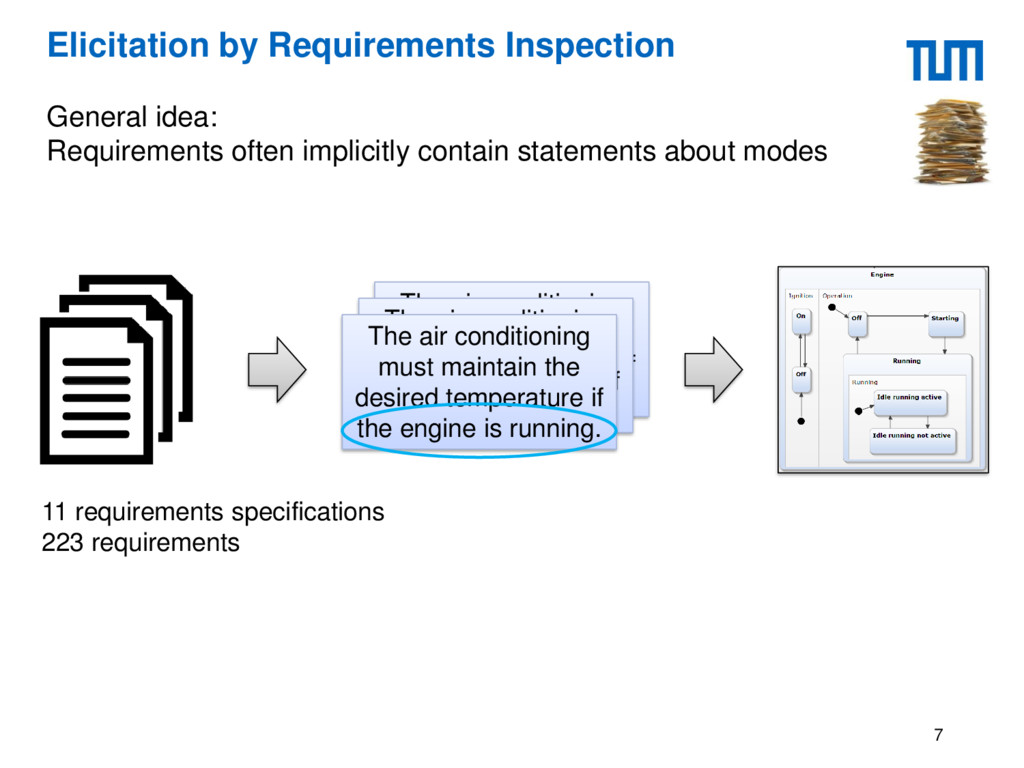 Elicitation by Requirements Inspection General ...