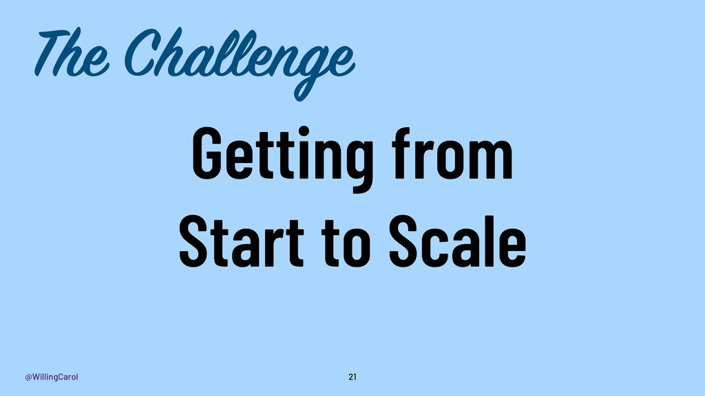 @WillingCarol Getting from Start to Scale 21 Th...