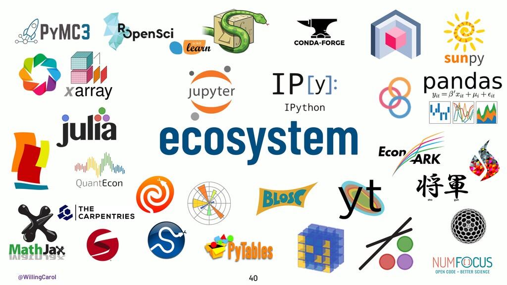 @WillingCarol ecosystem 40