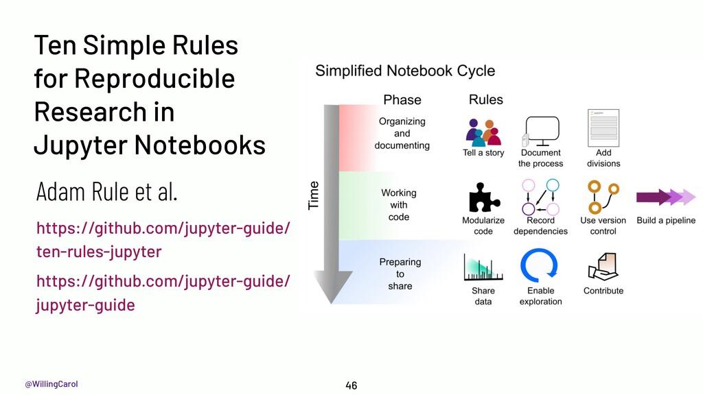 @WillingCarol 46 Ten Simple Rules for Reproduci...