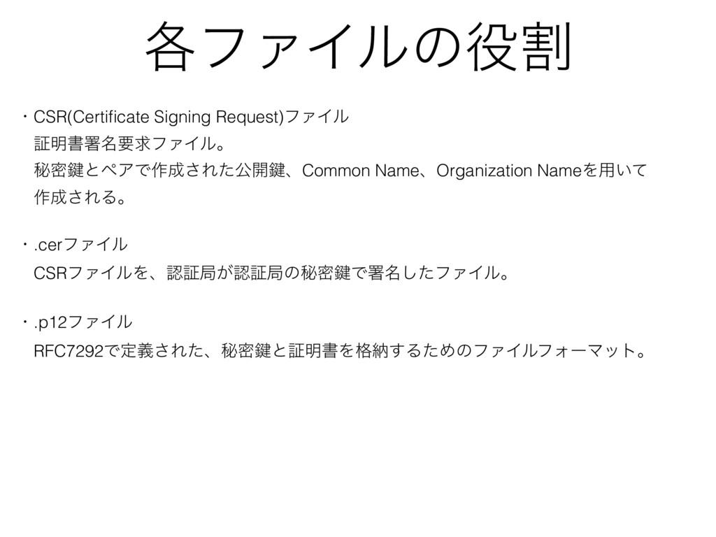 ֤ϑΝΠϧͷׂ ɾCSR(Certificate Signing Request)ϑΝΠϧ ɹ...