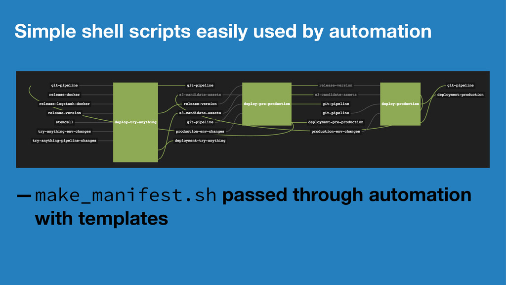 Simple shell scripts easily used by automation ...