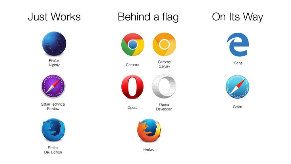 Behind a flag Just Works On Its Way Chrome Chrom...