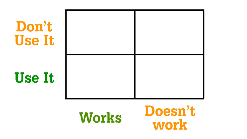 Works Doesn't work Use It Don't Use It