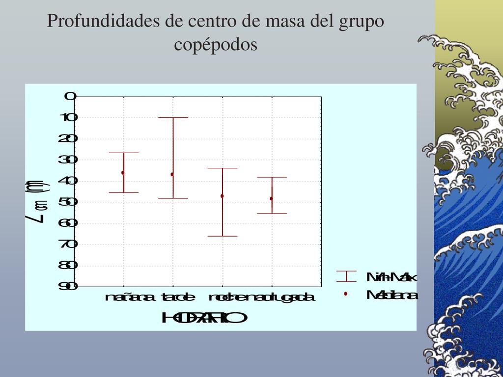 Profundidades de centro de masa del grupo copép...