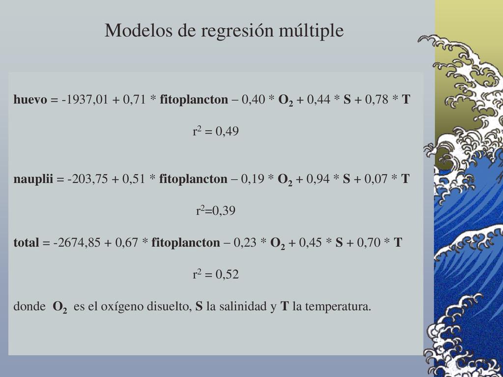Modelos de regresión múltiple huevo = -1937,01 ...