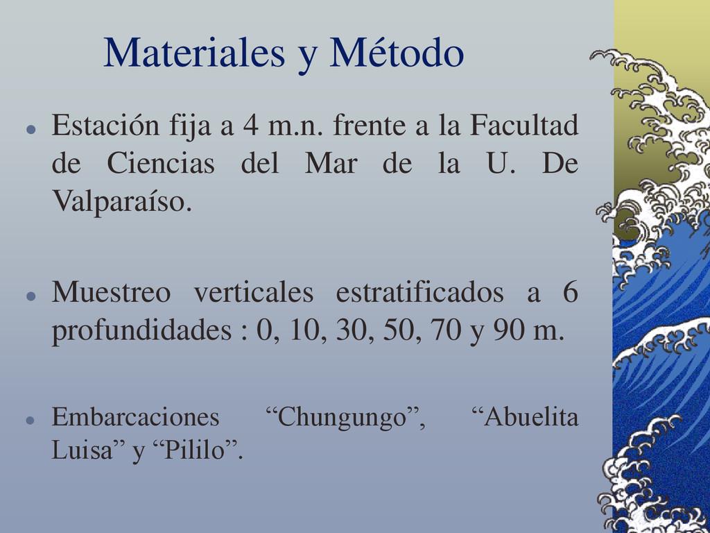 Materiales y Método  Estación fija a 4 m.n. fr...