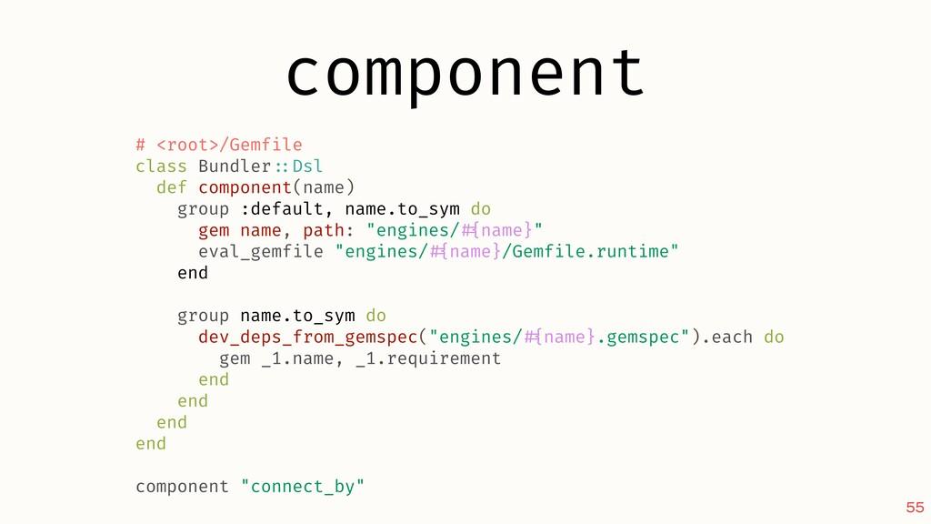component 55 # <root>/Gemfile class Bundler ::D...