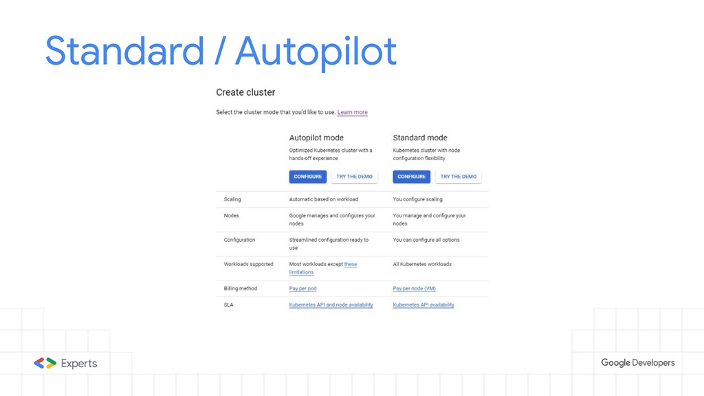 Standard / Autopilot