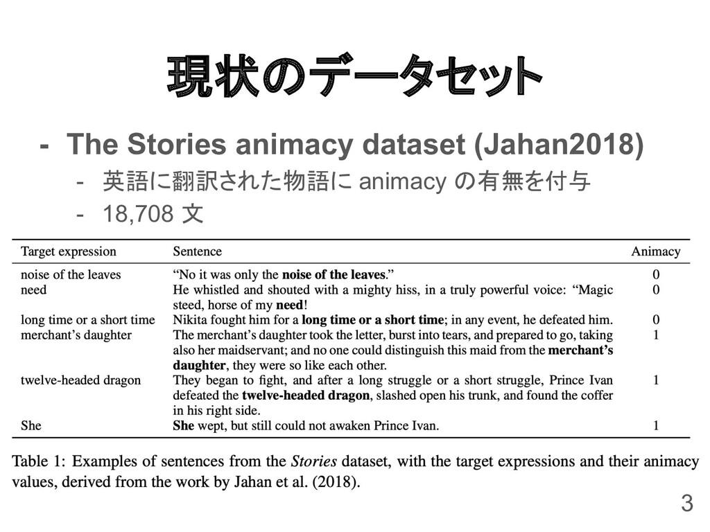 現状のデータセット - The Stories animacy dataset (Jahan2...