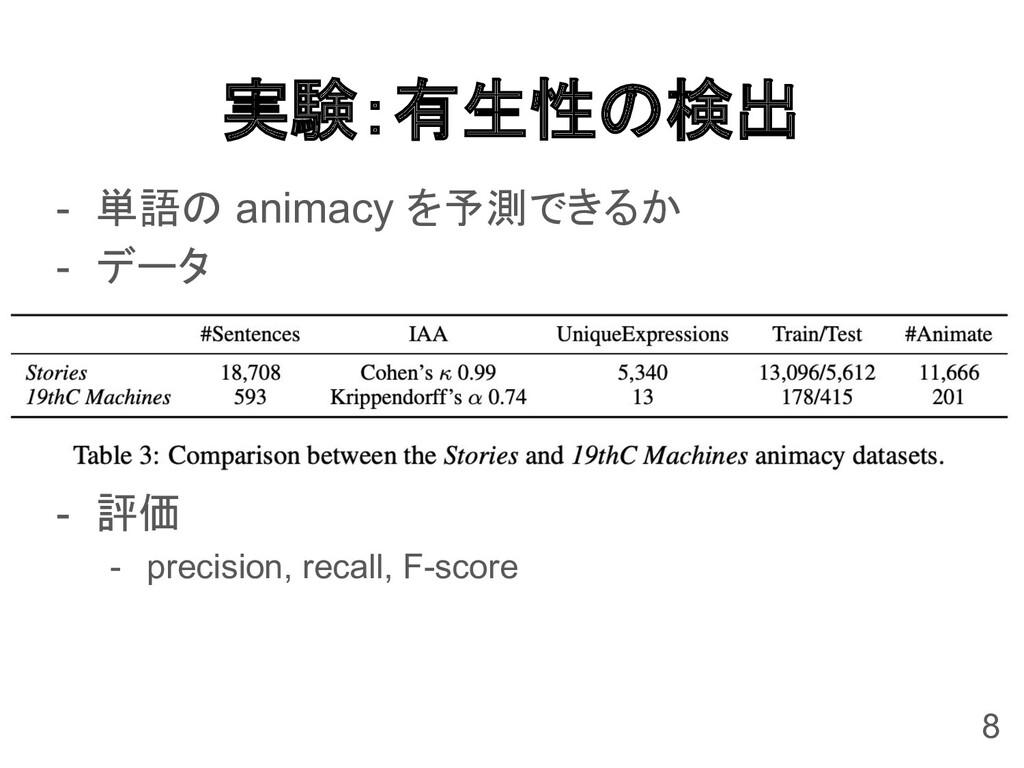 実験:有生性の検出 - 単語の animacy を予測できるか - データ - 評価 - pr...