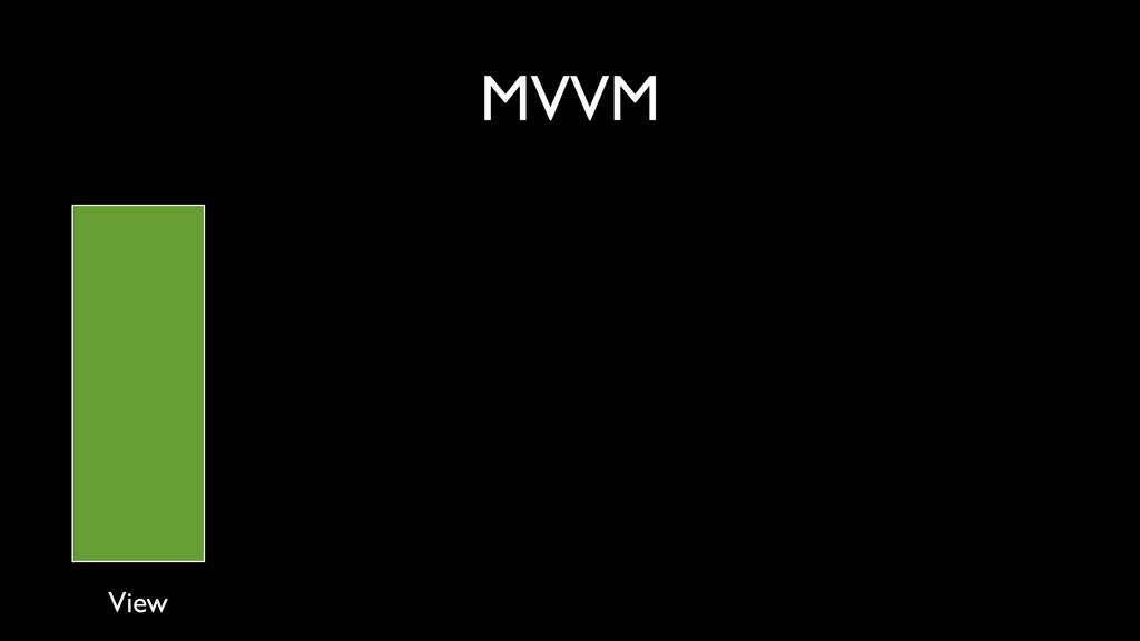 MVVM View