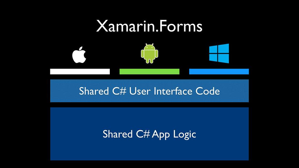 Xamarin.Forms Shared C# App Logic Shared C# Use...