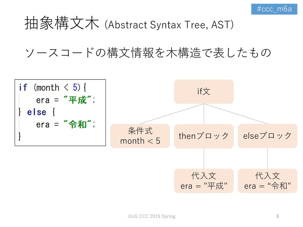 JJUG CCC 2019 Spring #ccc_m6a 抽象構文木 (Abstract S...