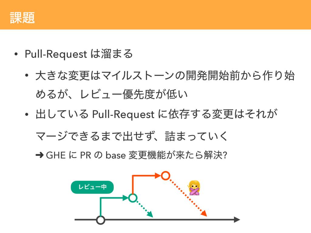 ՝ • Pull-Request ཷ·Δ • େ͖ͳมߋϚΠϧετʔϯͷ։ൃ։લ͔Β࡞...