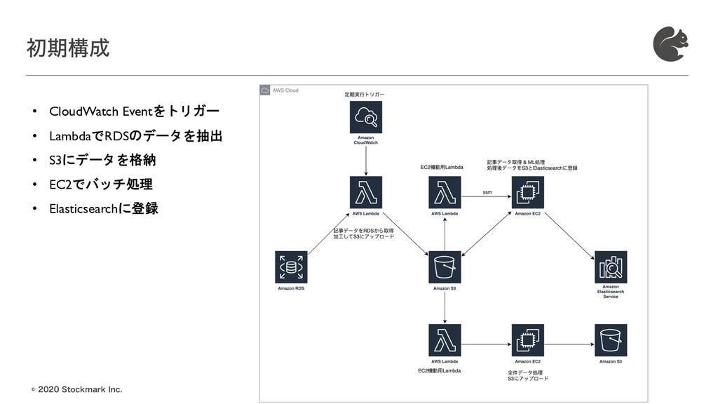 ˜4UPDLNBSL *OD ॳظߏ • CloudWatch Eventをト...