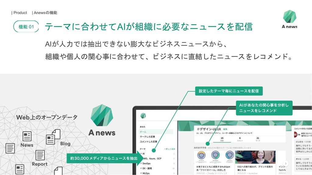 © 2020 Stockmark Inc. | Product | Anewsの機能 AIが人...