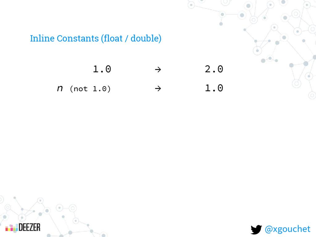 1.0 → 2.0 n (not 1.0) → 1.0 Inline Constants (f...
