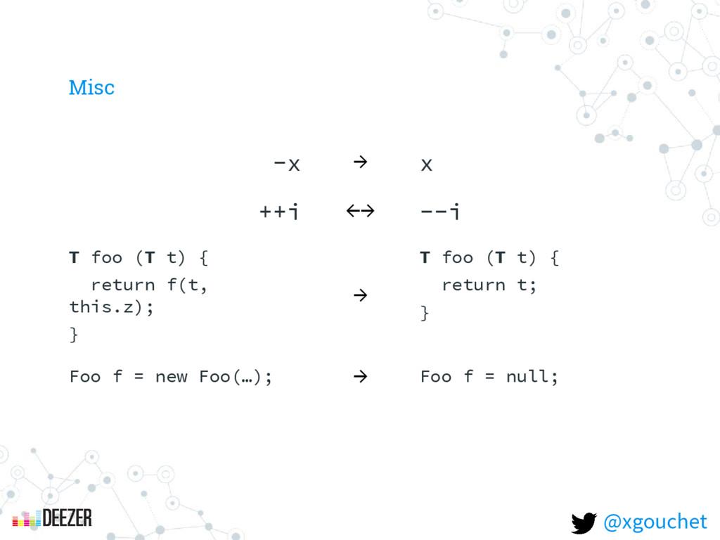 Misc @xgouchet -x → x ++i ←→ --i T foo (T t) { ...
