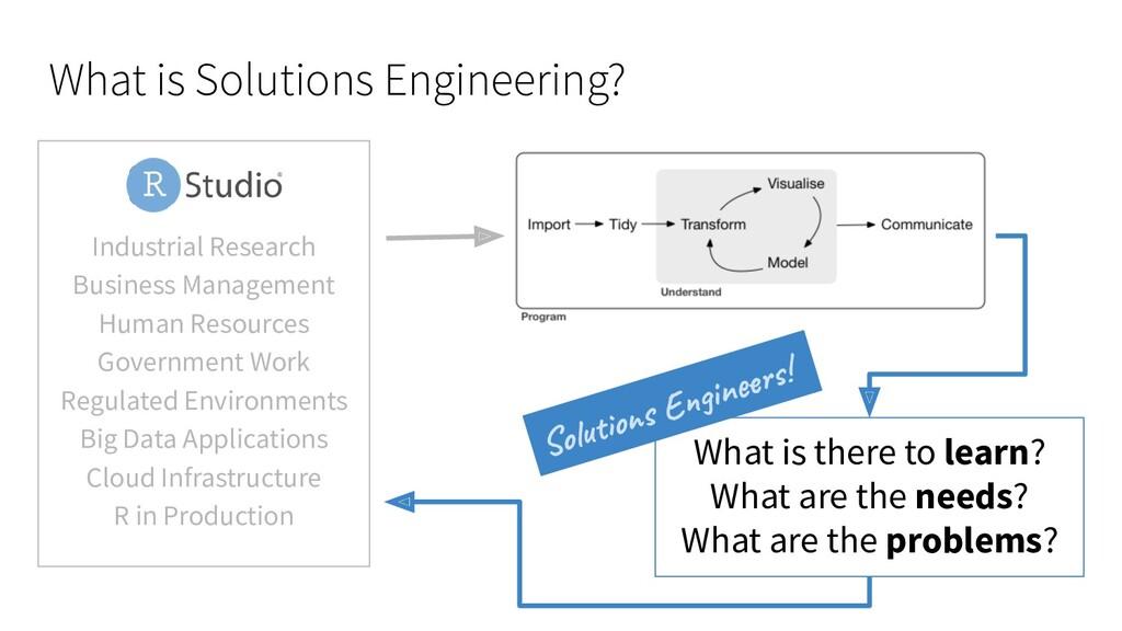 What is Solutions Engineering? Industrial Resea...