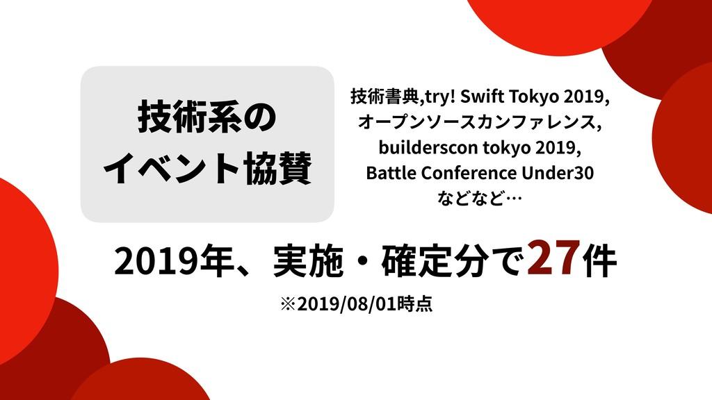 2019年、実施・確定分で27件 技術系の イベント協賛 技術書典,try! Swift To...