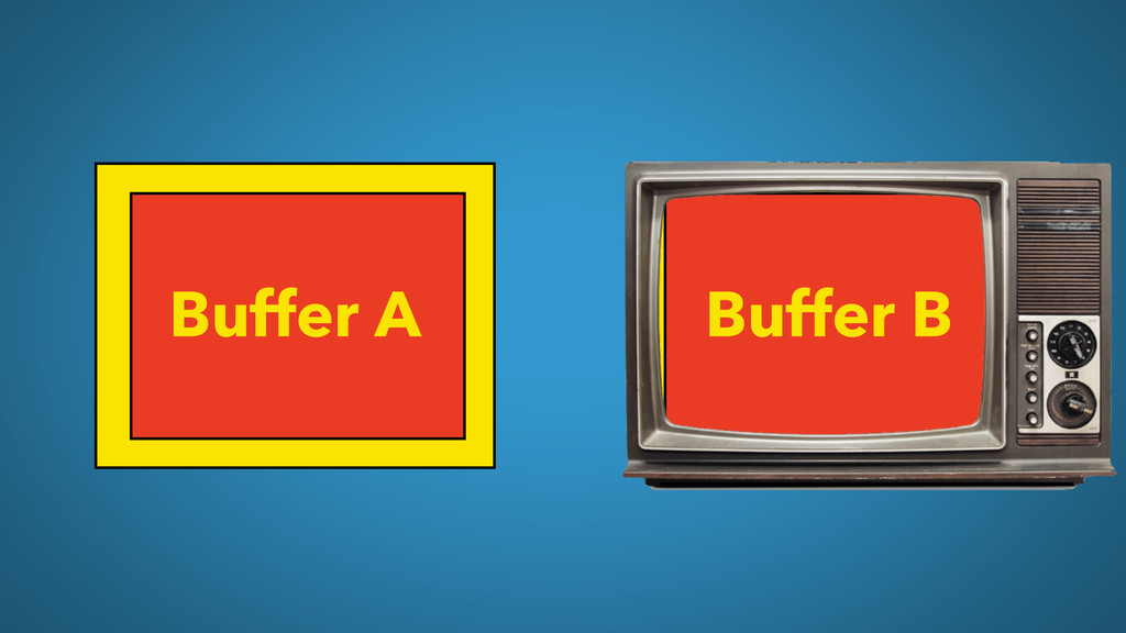 Buffer A Buffer B