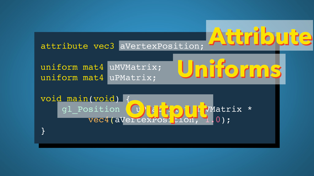 attribute vec3 aVertexPosition; uniform mat4 uM...