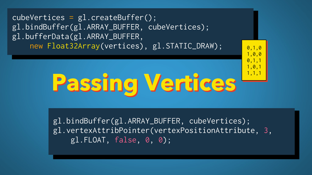 cubeVertices = gl.createBuffer(); gl.bindBuffer...