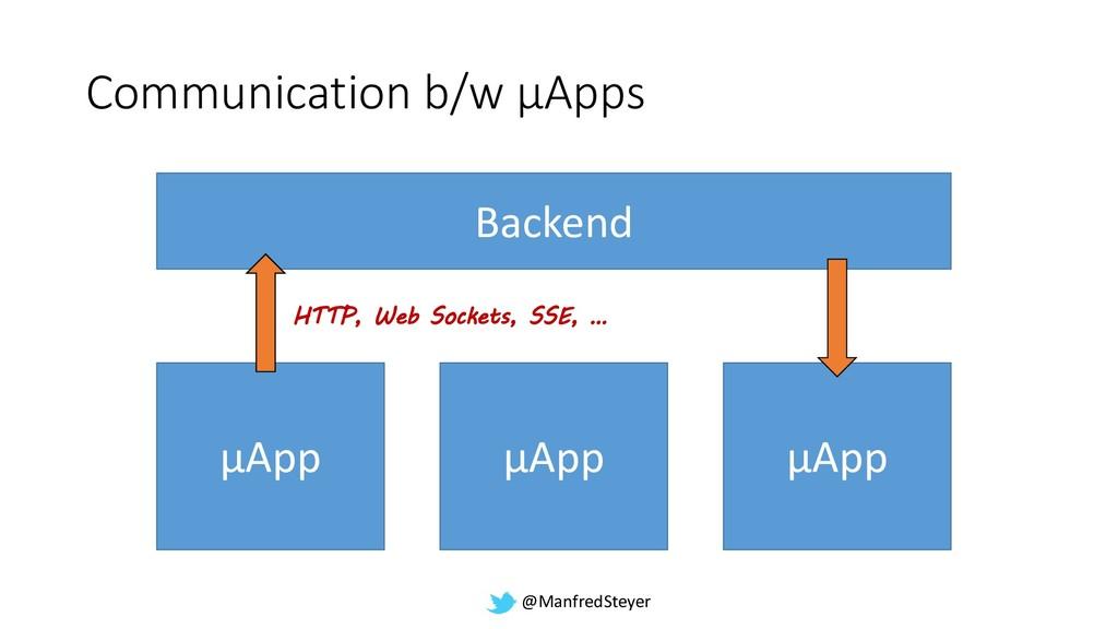 @ManfredSteyer Communication b/w µApps µApp µAp...