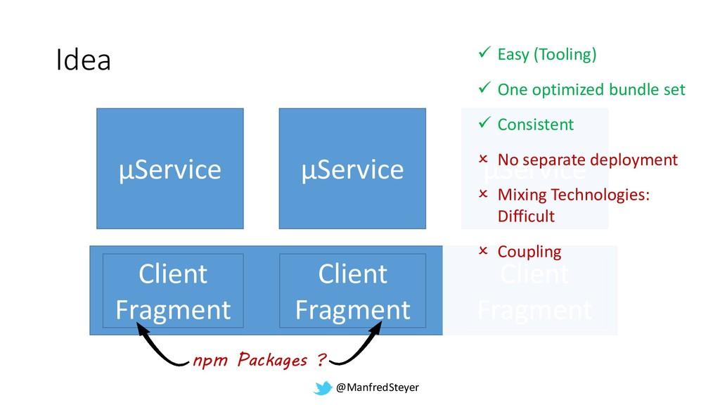 @ManfredSteyer Idea µService µService µService ...