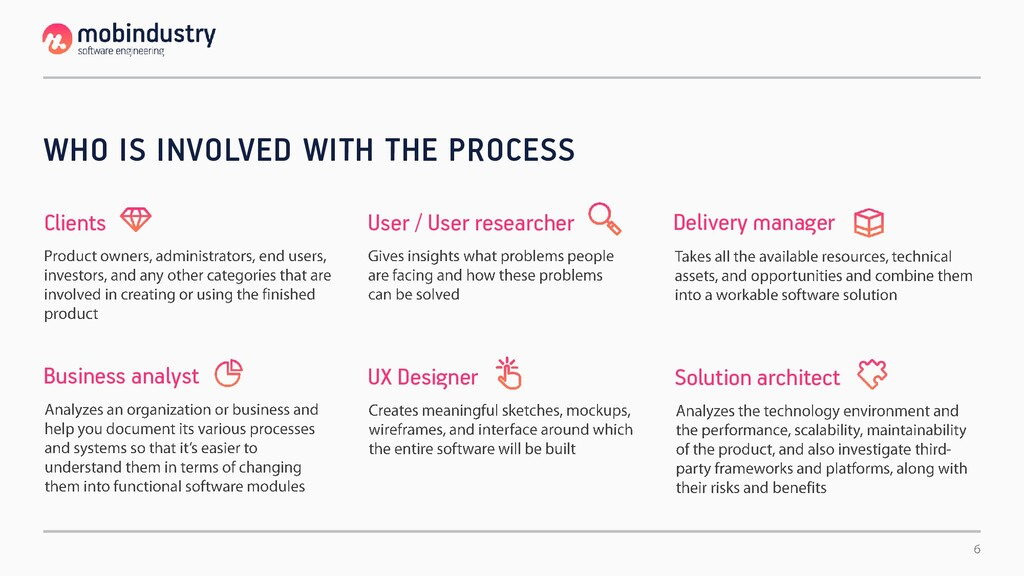 WHO IS INVOLVED WITH THE PROCESS Clients User /...