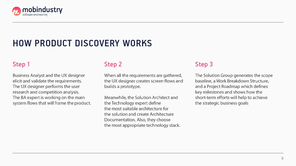 HOW PRODUCT DISCOVERY WORKS Step 1 Step 2 Step 3
