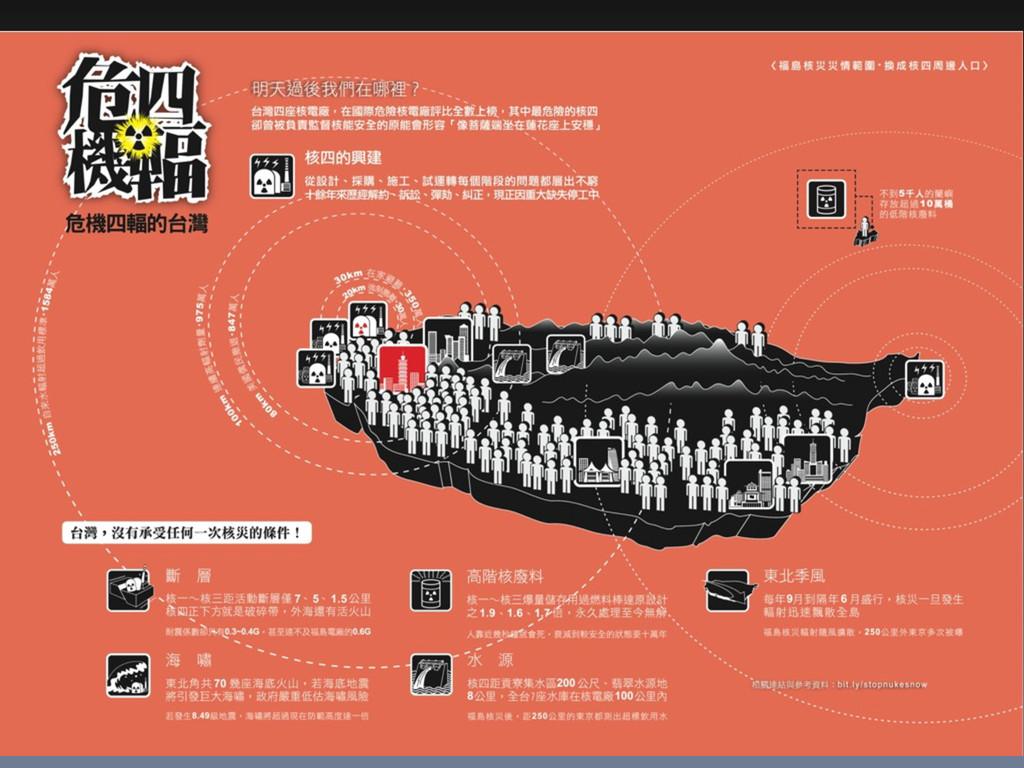 危機四輻的台灣 22