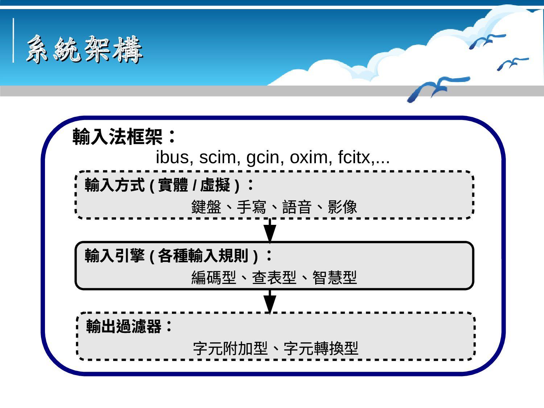 系統架構 系統架構 輸入法框架: ibus, scim, gcin, fcitx,... 輸入...