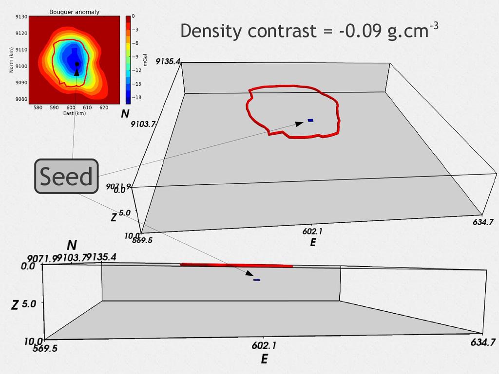 Seed Density contrast = -0.09 g.cm-3