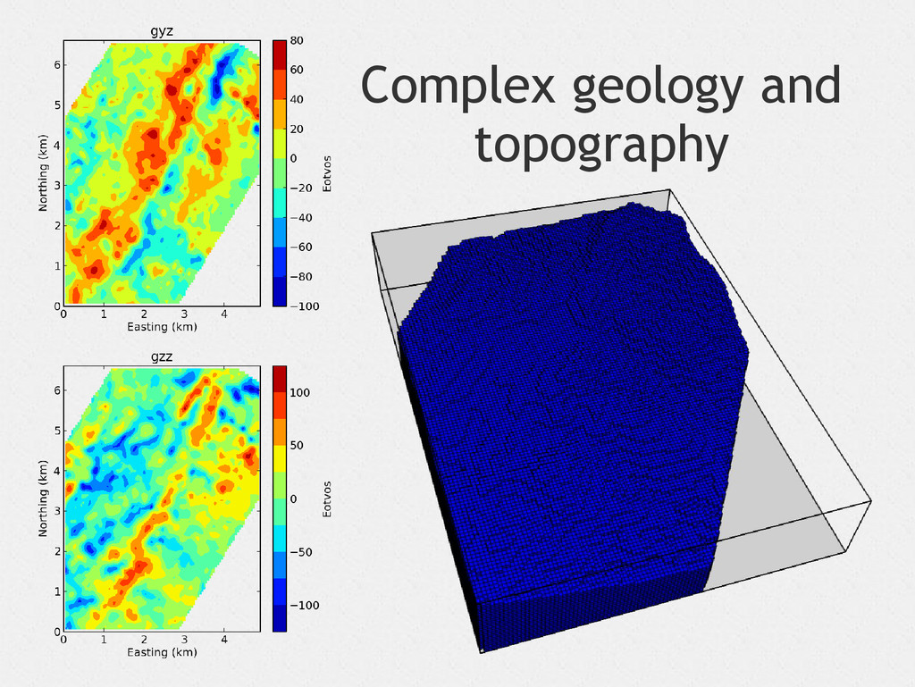 Complex geology and topography