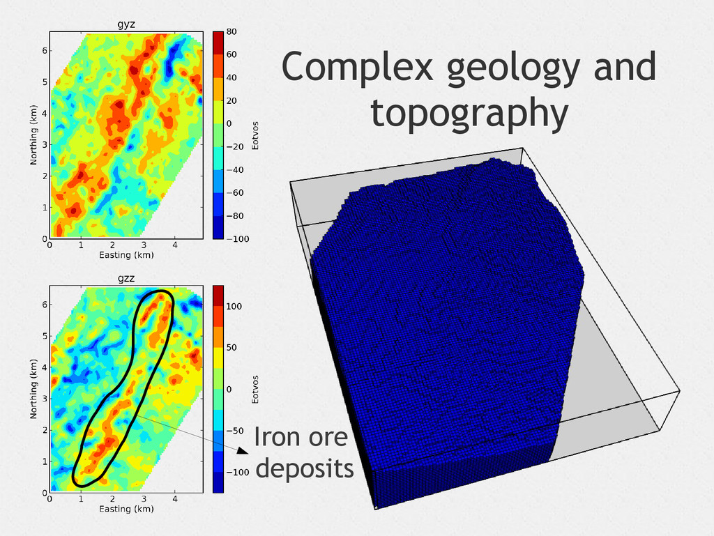 Complex geology and topography Iron ore deposits
