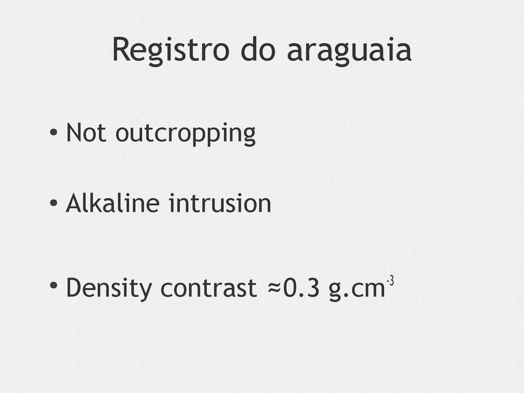 Registro do araguaia ● Not outcropping ● Alkali...