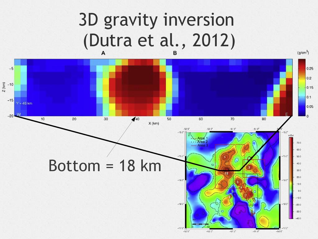 3D gravity inversion (Dutra et al., 2012) Botto...