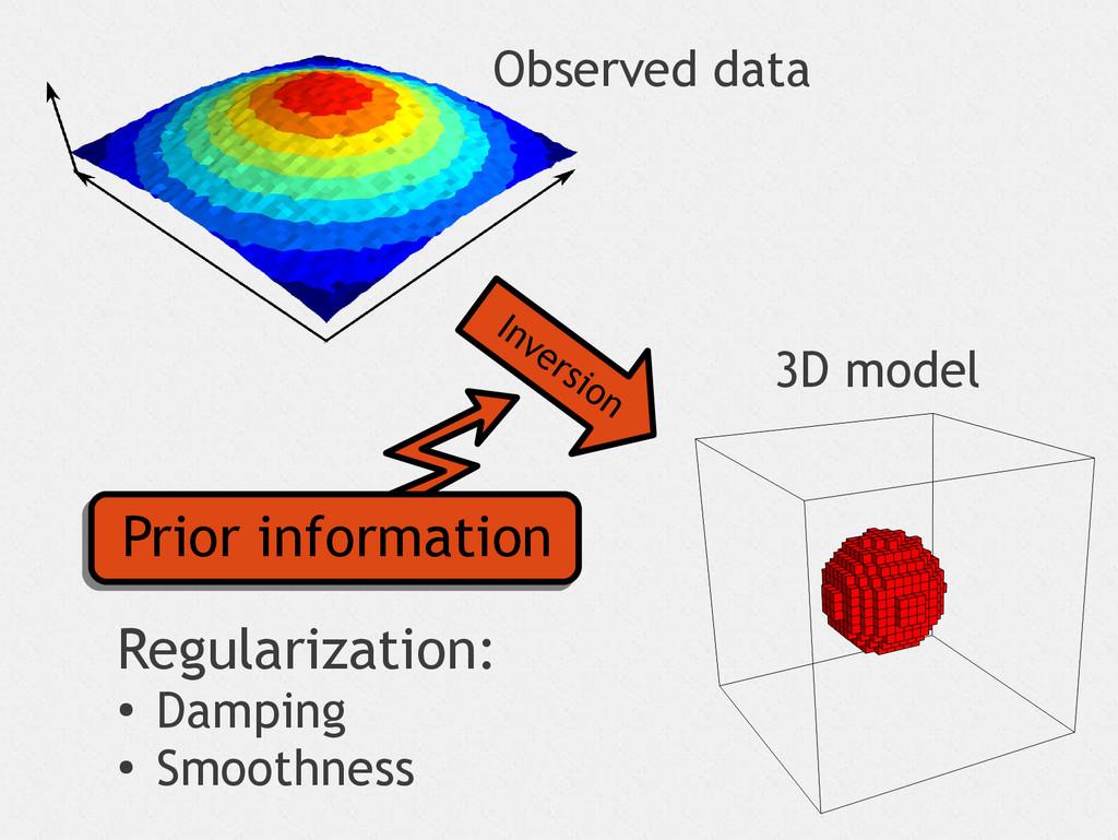 Prior information Regularization: ● Damping ● S...
